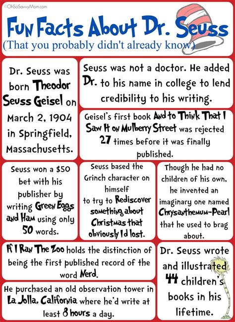 Fun Facts about Dr